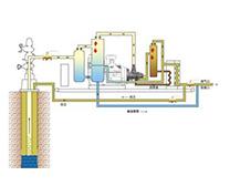 排水采气/增压增产/背压回注